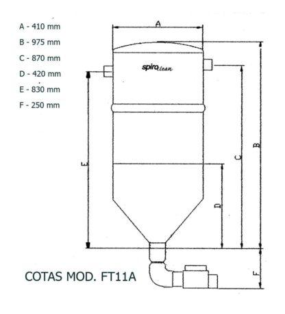 Cotas central FT11A